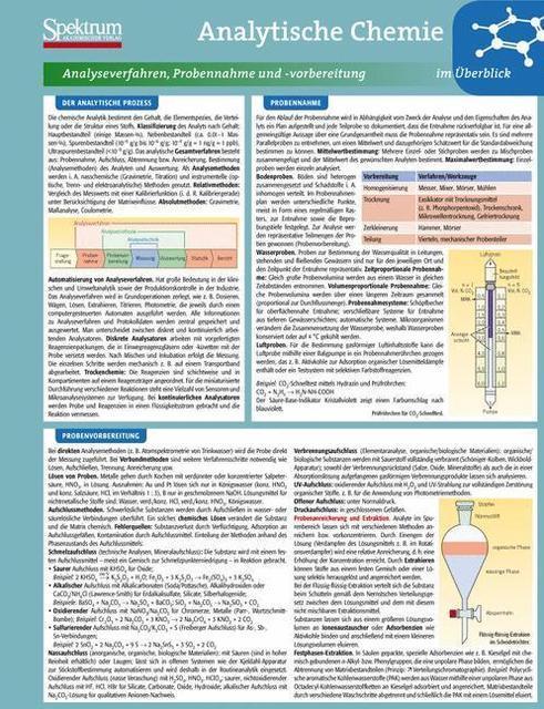Lerntafel: Analytische Chemie im Überblick