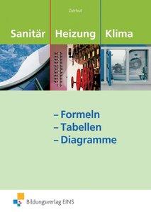 Sanitär-, Heizungs- und Klima - Formeln - Tabellen - Diagramme
