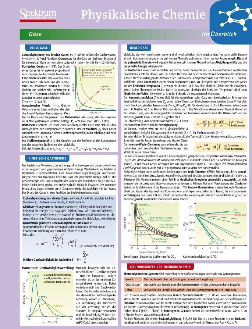 Lerntafel: Physikalische Chemie im Überblick