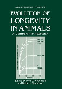 Evolution of Longevity in Animals