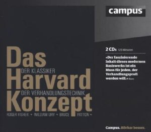 Das Harvard-Konzept