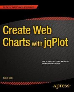 Create Web Charts with jqPlot