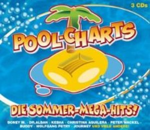 Pool Charts