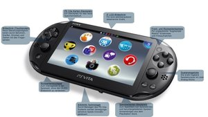 PlayStation Vita Konsole (WiFi) - inkl. Mega Pack Adventure