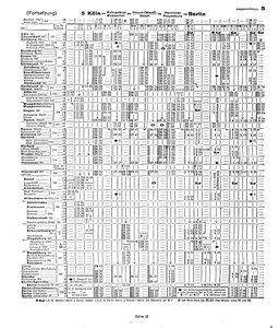 Reichsbahn - Kursbuch Südost-Deutschland 1943 Reichsbahndirektio