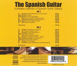 Die Spanische Gitarre