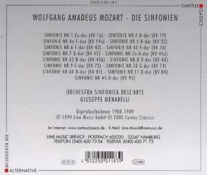Mozart-Die Sinfonien Teil 1