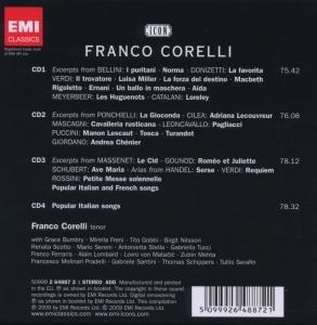 Icon:Franco Corelli