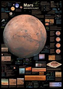 Planet Mars - Der rote Planet