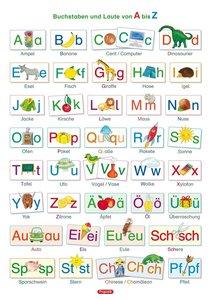 Lernposter. Buchstaben und Laute von A bis Z