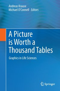 A Picture is Worth a Thousand Tables