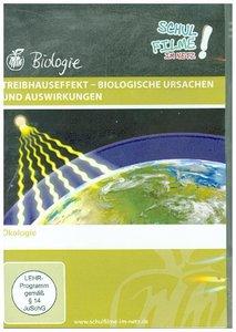 Treibhauseffekt - biologische Ursachen und Auswirkungen