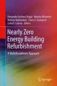 Nearly Zero Energy Building Refurbishment