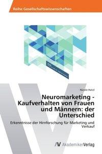 Neuromarketing - Kaufverhalten von Frauen und Männern: der Unter