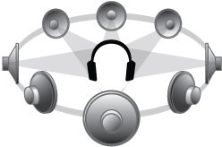 TRITTON® 720+ 7.1-Surround-Headset für Xbox 360®/PlayStation®3 - zum Schließen ins Bild klicken