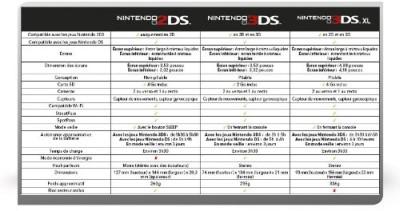 Nintendo 2DS - Konsole - weiß/rot - zum Schließen ins Bild klicken