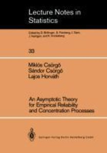 An Asymptotic Theory for Empirical Reliability and Concentration