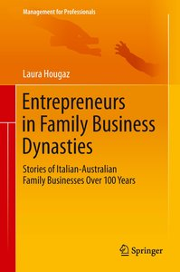 Entrepreneurs in Family Business Dynasties
