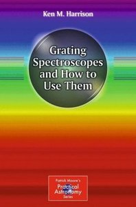 Grating Spectroscopes and How to Use Them