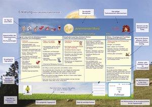 Gesundheitsmond® Mondkalender 2020
