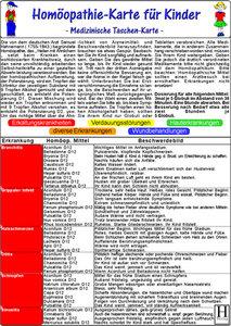Homöopathie für Kinder / Medizinische Taschen-Karte