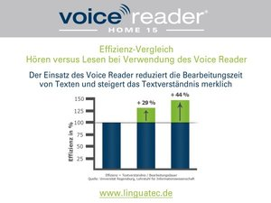 Voice Reader Home 15 Französisch - weibliche Stimme (Audrey)