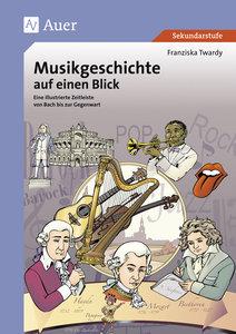Musikgeschichte auf einen Blick