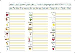 Fragenbär-Lerntafeln: Wörter-Tafel