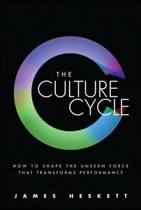 The Culture Cycle