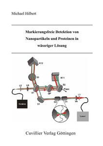 Markierungsfreie Detektion von Nanopartikeln und Proteinen in wä