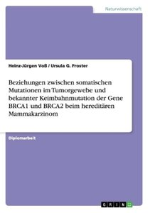 Beziehungen zwischen somatischen Mutationen im Tumorgewebe und b