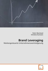 Brand Leveraging