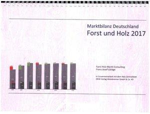 Marktbilanz Deutschland Forst und Holz 2017