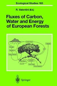 Fluxes of Carbon, Water and Energy of European Forests