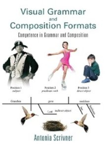 Visual Grammar and Composition Formats