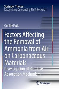 Factors Affecting the Removal of Ammonia from Air on Carbonaceou