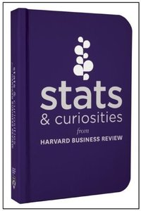 Stats and Curiosities