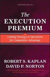 Execution Premium
