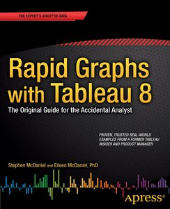 Rapid Graphs with Tableau 8