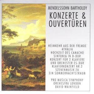 Konzerte & Ouvertüren