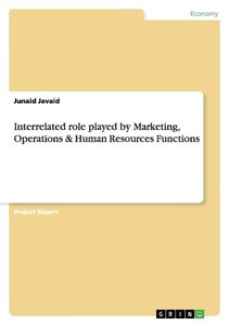Interrelated role played by Marketing, Operations & Human Resour