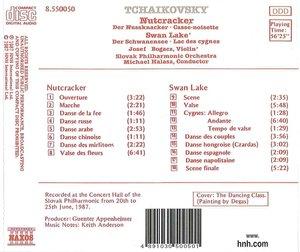 Nussknacker/Schwanensee