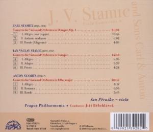 Konzerte Für Viola