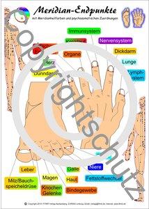 Meridianendpunkte Lehrkarte
