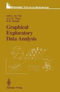 Graphical Exploratory Data Analysis
