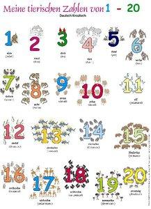 Meine tierischen Zahlen von 1-20. Poster Deutsch / Kroatisch