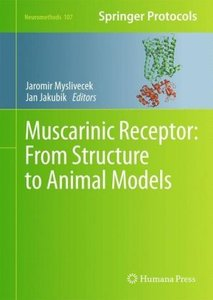 Muscarinic Receptor Technology