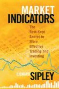 Market Indicators