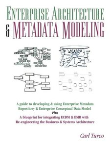 Enterprise Architecture & Metadata Modeling