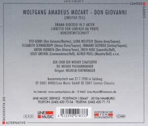 Don Giovanni (Teil 2)